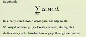 Facebook's old EdgeRank algorithm