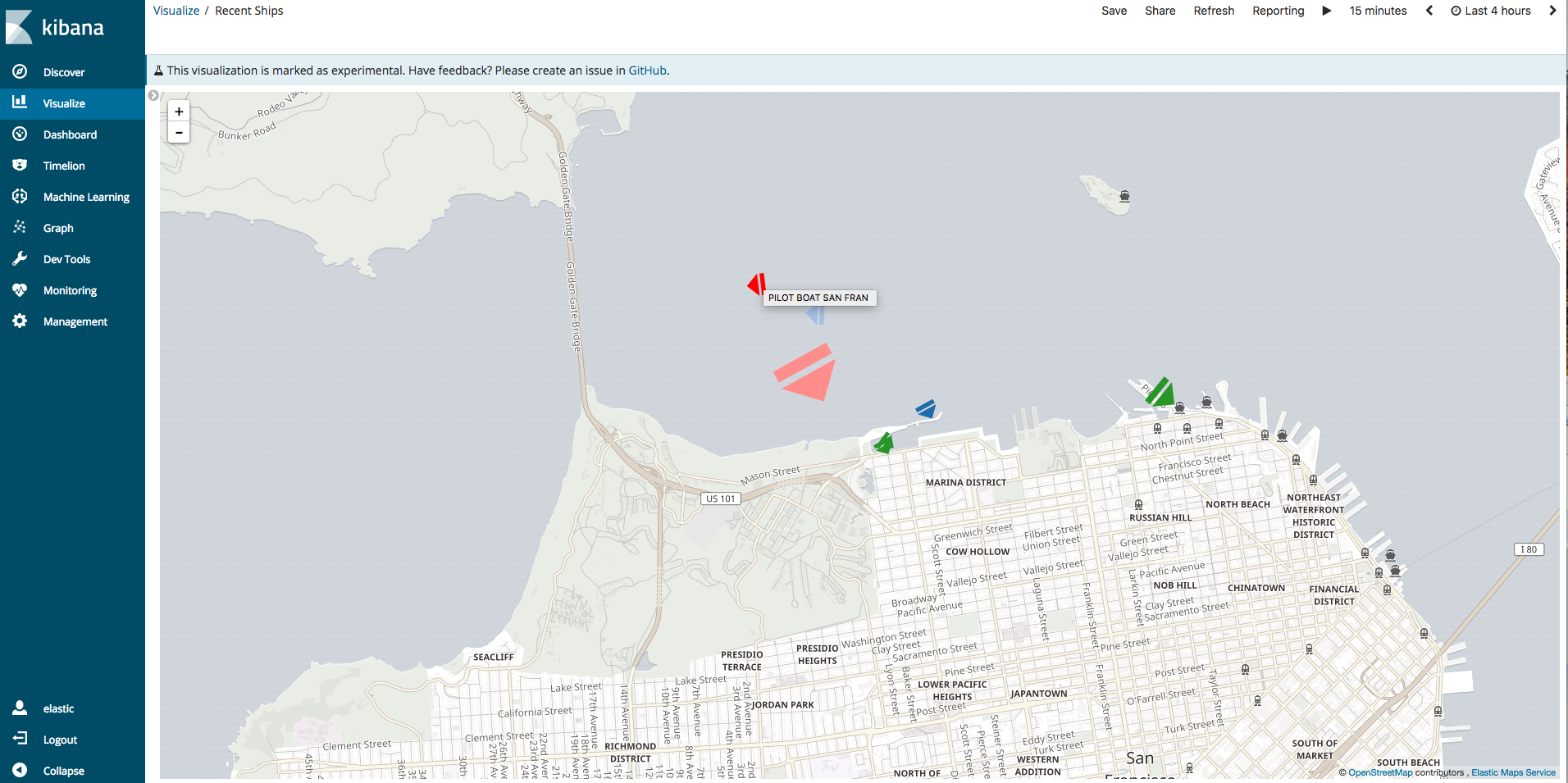 Tracking Nearby Ships with SDR, Elasticsearch, Kibana, and